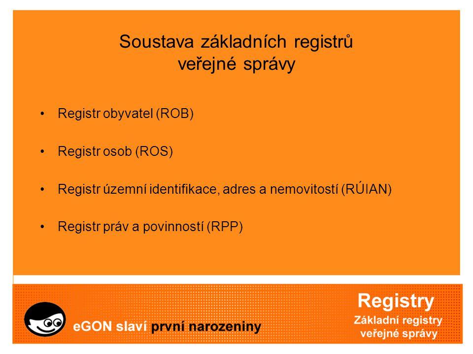 Soustava základních registrů veřejné správy Registr obyvatel (ROB) Registr osob (ROS) Registr územní identifikace, adres a nemovitostí (RÚIAN) Registr