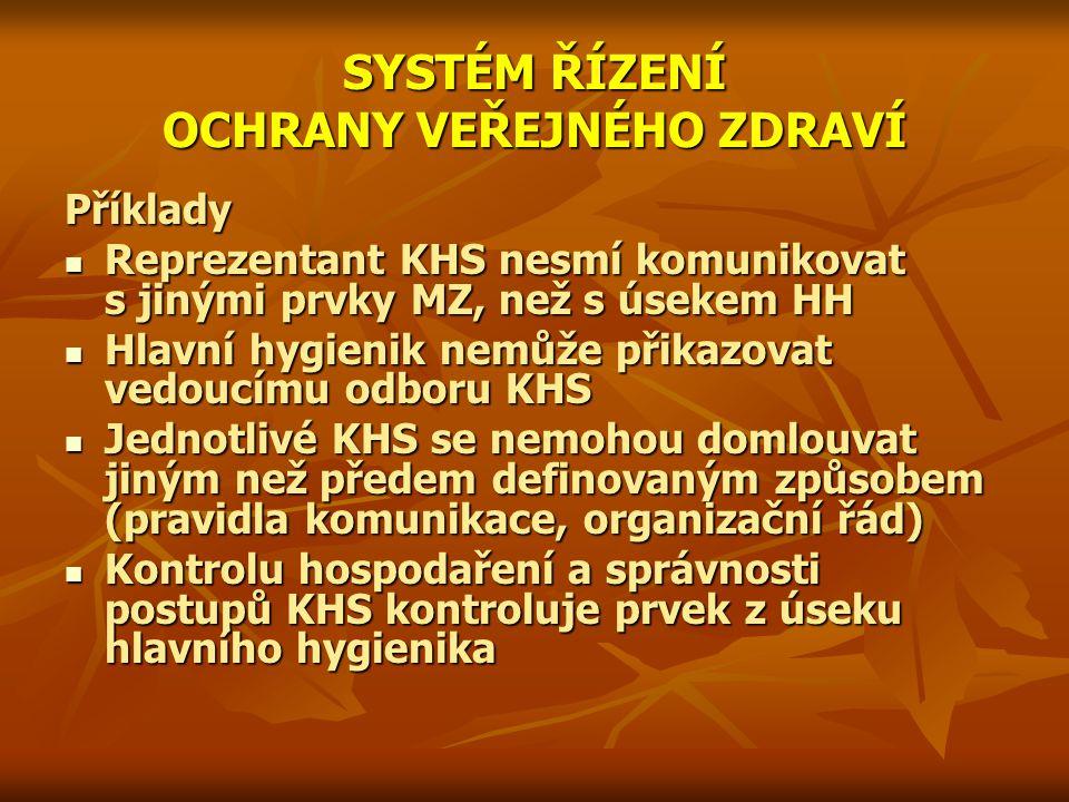 Příklady Reprezentant KHS nesmí komunikovat s jinými prvky MZ, než s úsekem HH Reprezentant KHS nesmí komunikovat s jinými prvky MZ, než s úsekem HH H
