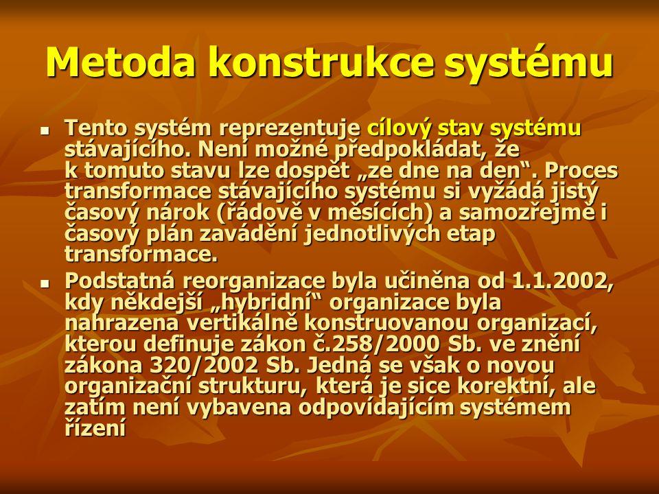 """Metoda konstrukce systému Tento systém reprezentuje cílový stav systému stávajícího. Není možné předpokládat, že k tomuto stavu lze dospět """"ze dne na"""