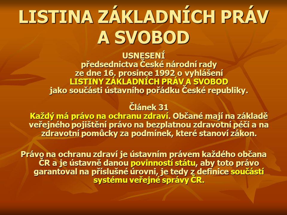 LISTINA ZÁKLADNÍCH PRÁV A SVOBOD USNESENÍ předsednictva České národní rady ze dne 16. prosince 1992 o vyhlášení LISTINY ZÁKLADNÍCH PRÁV A SVOBOD jako