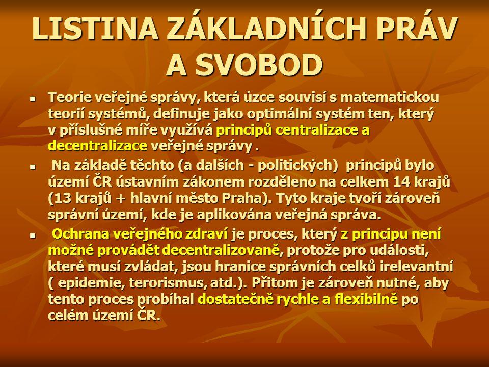 LISTINA ZÁKLADNÍCH PRÁV A SVOBOD Teorie veřejné správy, která úzce souvisí s matematickou teorií systémů, definuje jako optimální systém ten, který v