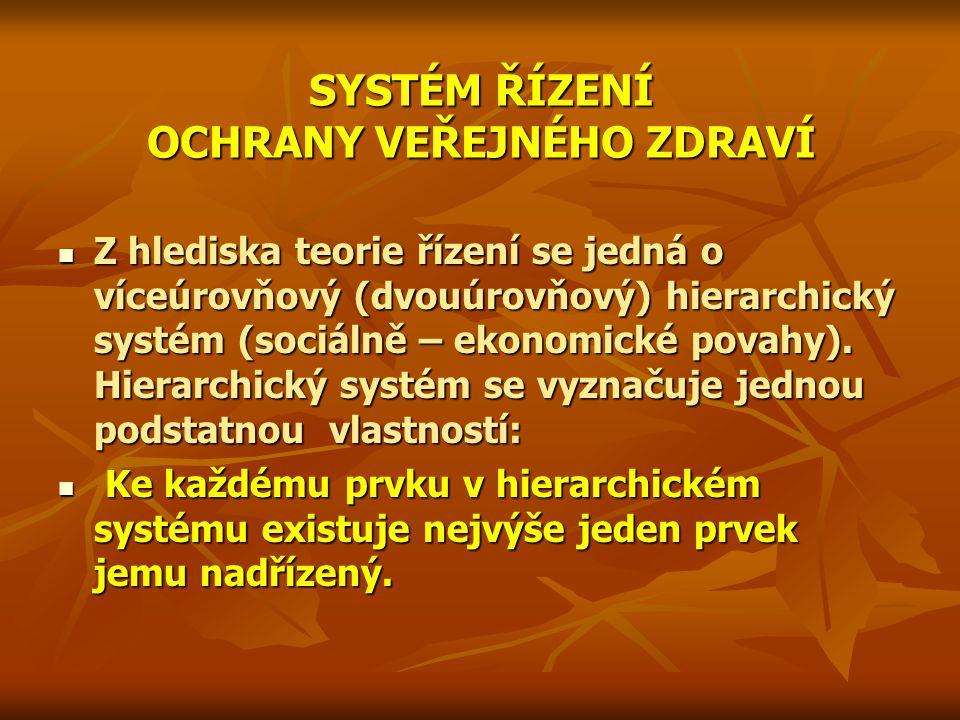 SYSTÉM ŘÍZENÍ OCHRANY VEŘEJNÉHO ZDRAVÍ Z hlediska teorie řízení se jedná o víceúrovňový (dvouúrovňový) hierarchický systém (sociálně – ekonomické pova