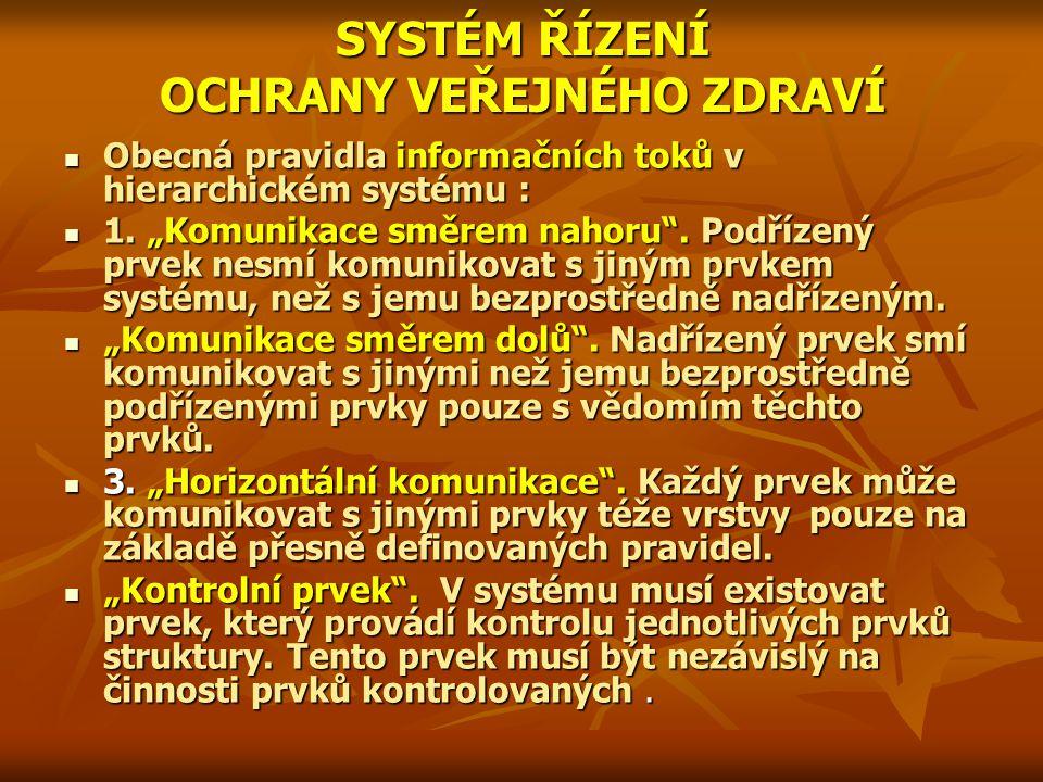 """Obecná pravidla informačních toků v hierarchickém systému : Obecná pravidla informačních toků v hierarchickém systému : 1. """"Komunikace směrem nahoru""""."""