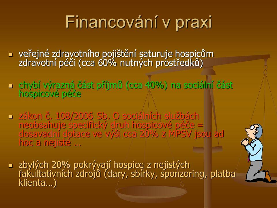 Financování v praxi veřejné zdravotního pojištění saturuje hospicům zdravotní péči (cca 60% nutných prostředků) veřejné zdravotního pojištění saturuje