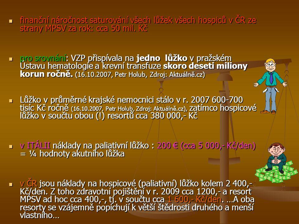 finanční náročnost saturování všech lůžek všech hospiců v ČR ze strany MPSV za rok: cca 50 mil. Kč finanční náročnost saturování všech lůžek všech hos