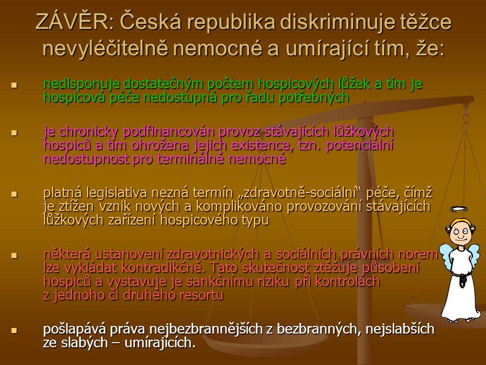 ZÁVĚR: Česká republika diskriminuje těžce nevyléčitelně nemocné a umírající tím, že: nedisponuje dostatečným počtem hospicových lůžek a tím je hospico