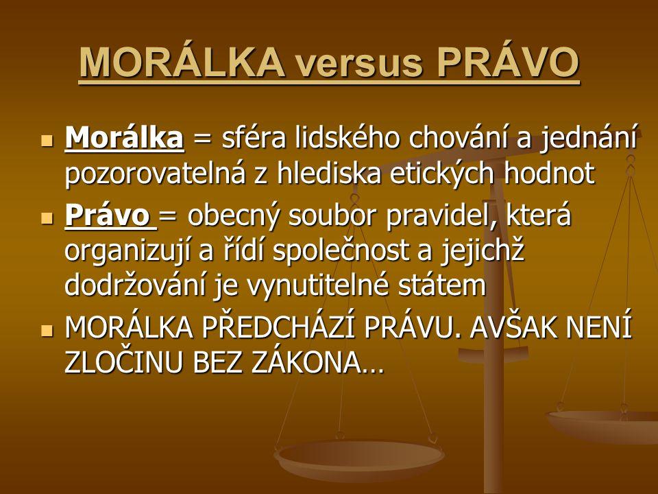 MORÁLKA versus PRÁVO Morálka = sféra lidského chování a jednání pozorovatelná z hlediska etických hodnot Morálka = sféra lidského chování a jednání po