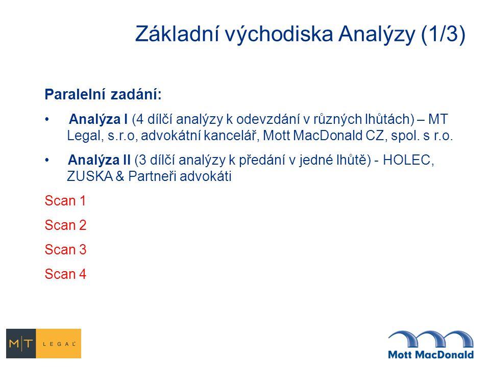 Základní východiska Analýzy (1/3) Paralelní zadání: Analýza I (4 dílčí analýzy k odevzdání v různých lhůtách) – MT Legal, s.r.o, advokátní kancelář, Mott MacDonald CZ, spol.