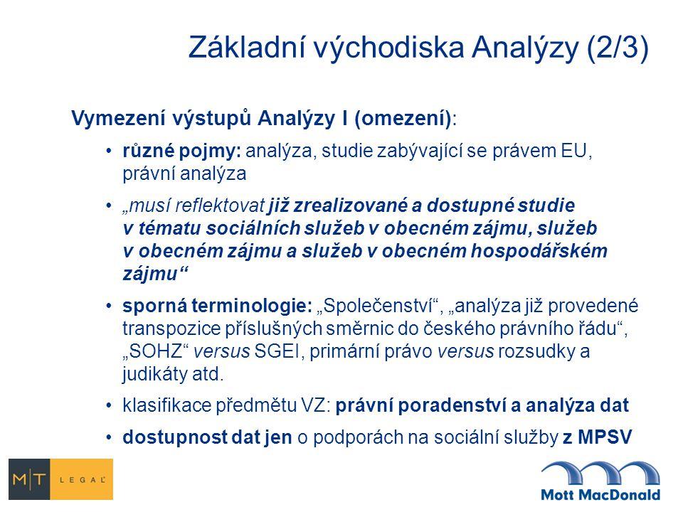 """Základní východiska Analýzy (3/3) Vymezení výstupů Analýzy I (výhrady a omezení): 4 dílčí (samostatně stojící) analýzy zpracovávané v různém čase – nutnost vzájemných odkazů + opakování absence podobné české studie/analýzy a probíhající změny v EU (návaznost na Lisabonskou smlouvu) praktický účel: součást projektu """"Podpora procesů v sociálních službách – má sloužit pochopení vedení projektu (MPSV) a Monitorovacímu výboru projektu (není vědeckou studií, viz Manažerský souhrn): systém a financování sociálních služeb zkrácený čas vypracování – ze 4 na necelé 3 měsíce neznámý obsah nové generace pravidel SGEI po Lisabonské smlouvě"""