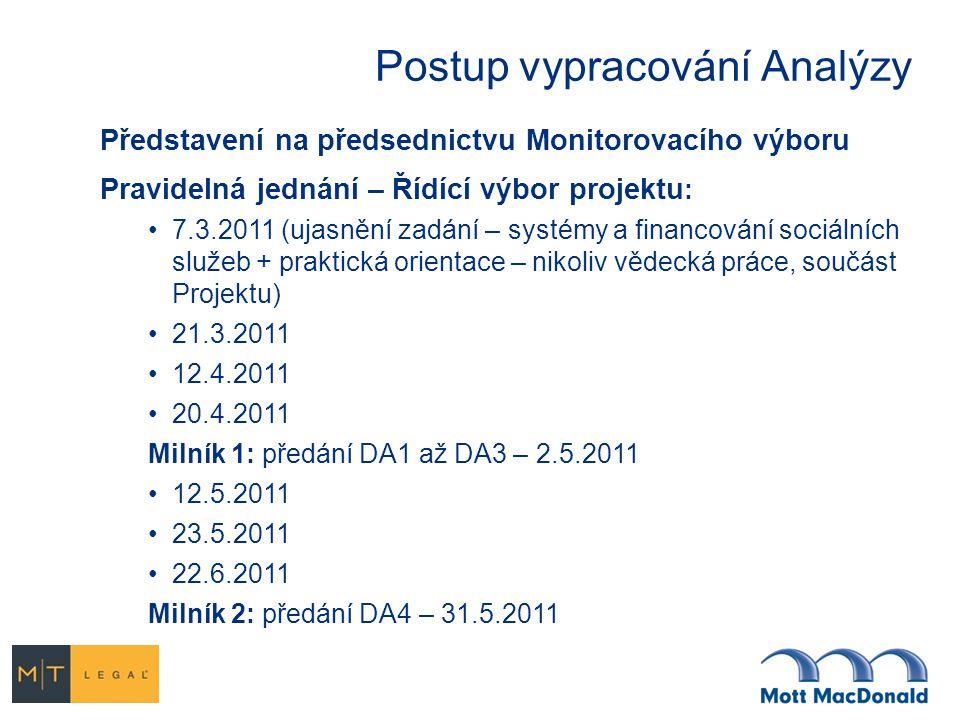 Postup vypracování Analýzy Představení na předsednictvu Monitorovacího výboru Pravidelná jednání – Řídící výbor projektu : 7.3.2011 (ujasnění zadání – systémy a financování sociálních služeb + praktická orientace – nikoliv vědecká práce, součást Projektu) 21.3.2011 12.4.2011 20.4.2011 Milník 1: předání DA1 až DA3 – 2.5.2011 12.5.2011 23.5.2011 22.6.2011 Milník 2: předání DA4 – 31.5.2011