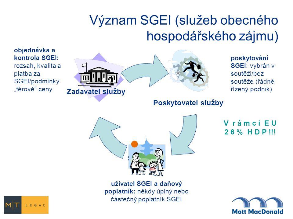 """Význam SGEI (služeb obecného hospodářského zájmu) Poskytovatel služby Zadavatel služby objednávka a kontrola SGEI: rozsah, kvalita a platba za SGEI/podmínky """"férové ceny poskytování SGEI: vybrán v soutěži/bez soutěže (řádně řízený podnik) uživatel SGEI a daňový poplatník: někdy úplný nebo částečný poplatník SGEI V r á m c i E U 2 6 % H D P !!!"""