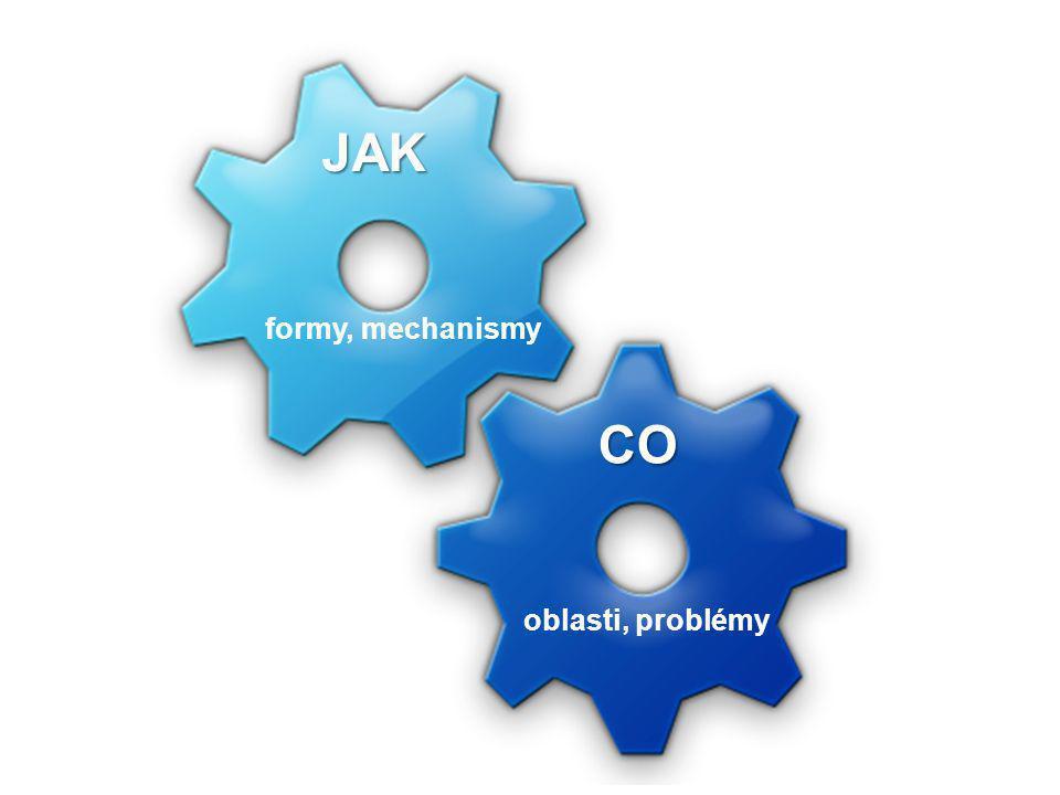 JAK JAK formy, mechanismy CO CO oblasti, problémy