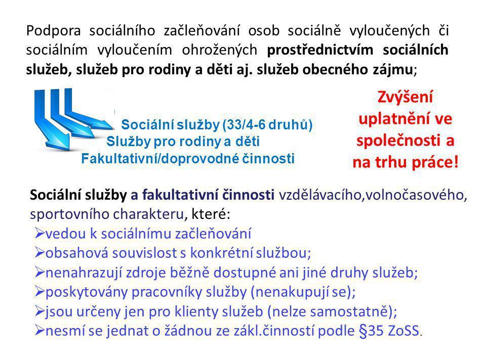 Sociální služby a fakultativní činnosti vzdělávacího,volnočasového, sportovního charakteru, které:  vedou k sociálnímu začleňování  obsahová souvislost s konkrétní službou;  nenahrazují zdroje běžně dostupné ani jiné druhy služeb;  poskytovány pracovníky služby (nenakupují se);  jsou určeny jen pro klienty služeb (nelze samostatně);  nesmí se jednat o žádnou ze zákl.činností podle §35 ZoSS.
