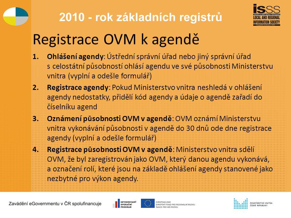 Registrace OVM k agendě 1.Ohlášení agendy: Ústřední správní úřad nebo jiný správní úřad s celostátní působností ohlásí agendu ve své působnosti Ministerstvu vnitra (vyplní a odešle formulář) 2.Registrace agendy: Pokud Ministerstvo vnitra neshledá v ohlášení agendy nedostatky, přidělí kód agendy a údaje o agendě zařadí do číselníku agend 3.Oznámení působnosti OVM v agendě: OVM oznámí Ministerstvu vnitra vykonávání působnosti v agendě do 30 dnů ode dne registrace agendy (vyplní a odešle formulář) 4.Registrace působnosti OVM v agendě: Ministerstvo vnitra sdělí OVM, že byl zaregistrován jako OVM, který danou agendu vykonává, a označení rolí, které jsou na základě ohlášení agendy stanovené jako nezbytné pro výkon agendy.