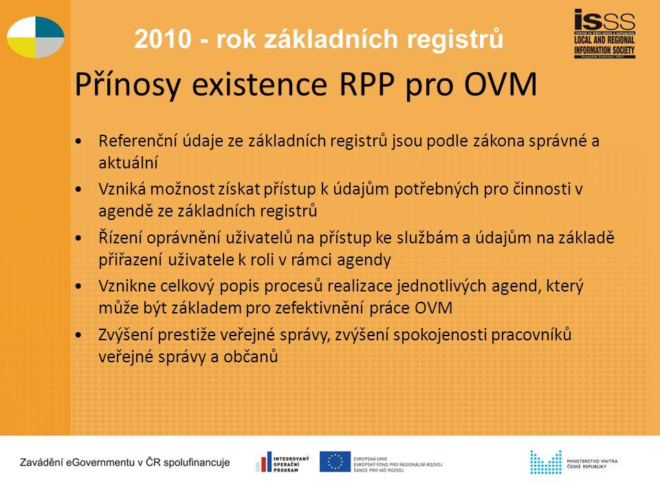 Přínosy existence RPP pro OVM Referenční údaje ze základních registrů jsou podle zákona správné a aktuální Vzniká možnost získat přístup k údajům potřebných pro činnosti v agendě ze základních registrů Řízení oprávnění uživatelů na přístup ke službám a údajům na základě přiřazení uživatele k roli v rámci agendy Vznikne celkový popis procesů realizace jednotlivých agend, který může být základem pro zefektivnění práce OVM Zvýšení prestiže veřejné správy, zvýšení spokojenosti pracovníků veřejné správy a občanů