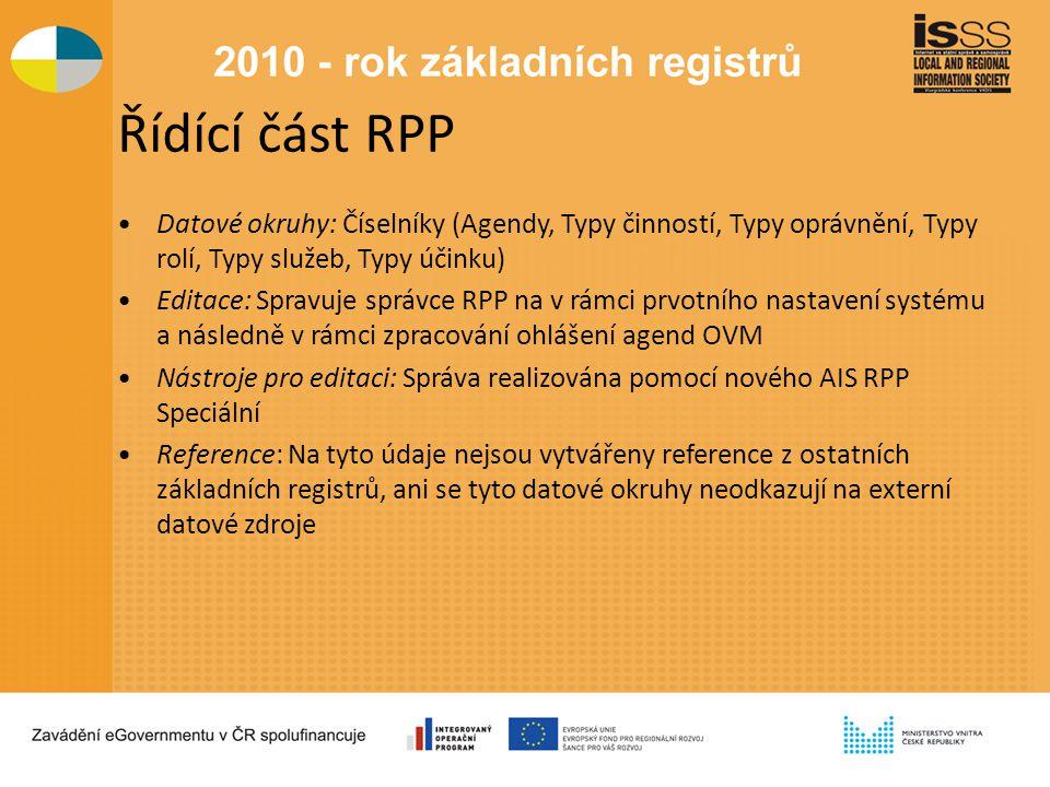 Řídící část RPP Datové okruhy: Číselníky (Agendy, Typy činností, Typy oprávnění, Typy rolí, Typy služeb, Typy účinku) Editace: Spravuje správce RPP na v rámci prvotního nastavení systému a následně v rámci zpracování ohlášení agend OVM Nástroje pro editaci: Správa realizována pomocí nového AIS RPP Speciální Reference: Na tyto údaje nejsou vytvářeny reference z ostatních základních registrů, ani se tyto datové okruhy neodkazují na externí datové zdroje
