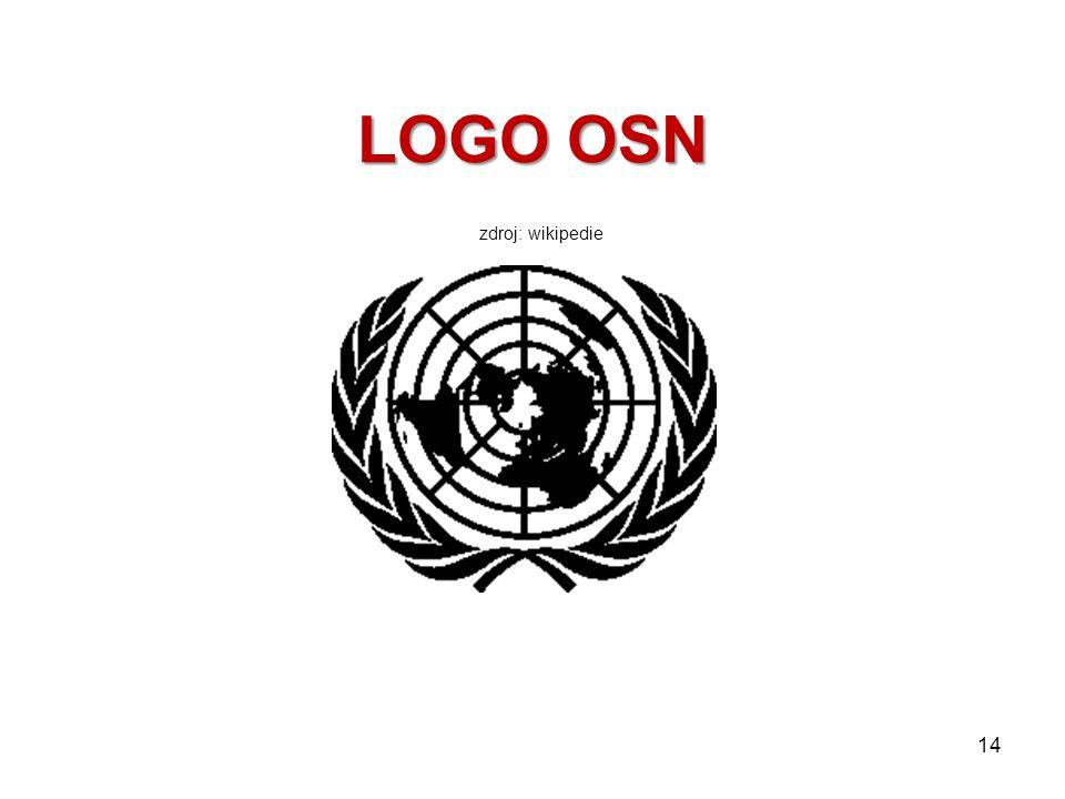 VLAJKA OSN VLAJKA OSN zdroj: wikipedie byla oficiálně přijata 20.