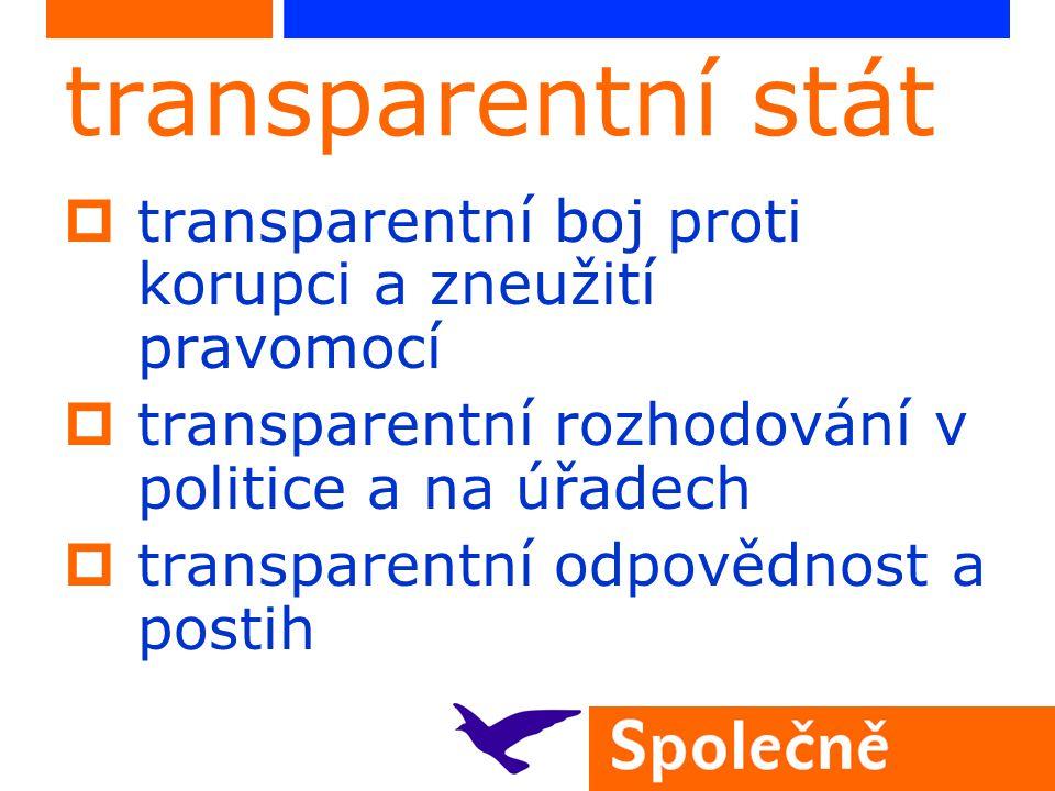 transparentní stát  transparentní boj proti korupci a zneužití pravomocí  transparentní rozhodování v politice a na úřadech  transparentní odpovědnost a postih