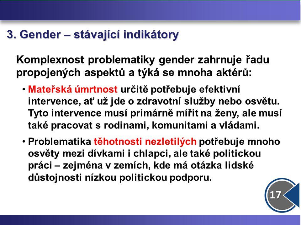 17 3. Gender – stávající indikátory Komplexnost problematiky gender zahrnuje řadu propojených aspektů a týká se mnoha aktérů: Mateřská úmrtnost určitě