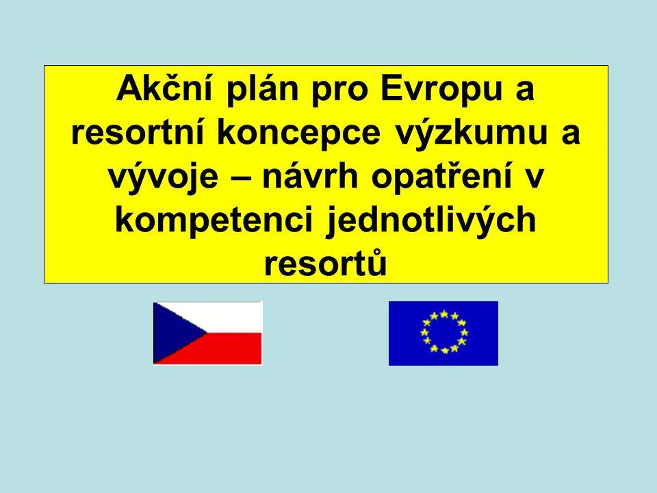 Akční plán pro Evropu a resortní koncepce výzkumu a vývoje – návrh opatření v kompetenci jednotlivých resortů