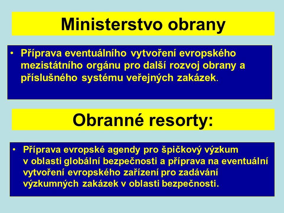Ministerstvo obrany Příprava eventuálního vytvoření evropského mezistátního orgánu pro další rozvoj obrany a příslušného systému veřejných zakázek. Ob
