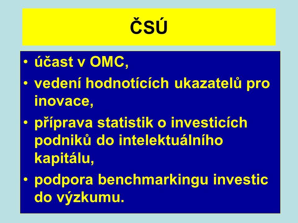 účast v OMC, vedení hodnotících ukazatelů pro inovace, příprava statistik o investicích podniků do intelektuálního kapitálu, podpora benchmarkingu inv