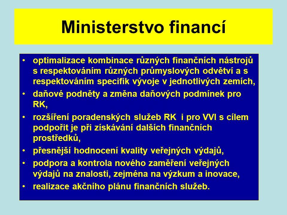 Ministerstvo financí optimalizace kombinace různých finančních nástrojů s respektováním různých průmyslových odvětví a s respektováním specifik vývoje
