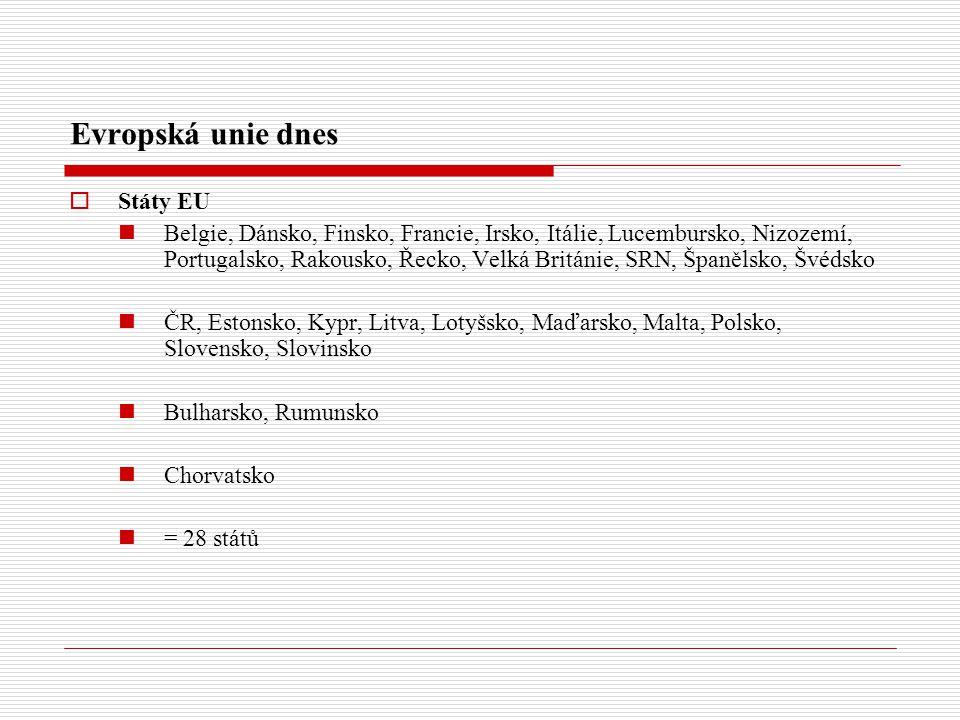 Evropská unie dnes  Státy EU Belgie, Dánsko, Finsko, Francie, Irsko, Itálie, Lucembursko, Nizozemí, Portugalsko, Rakousko, Řecko, Velká Británie, SRN, Španělsko, Švédsko ČR, Estonsko, Kypr, Litva, Lotyšsko, Maďarsko, Malta, Polsko, Slovensko, Slovinsko Bulharsko, Rumunsko Chorvatsko = 28 států