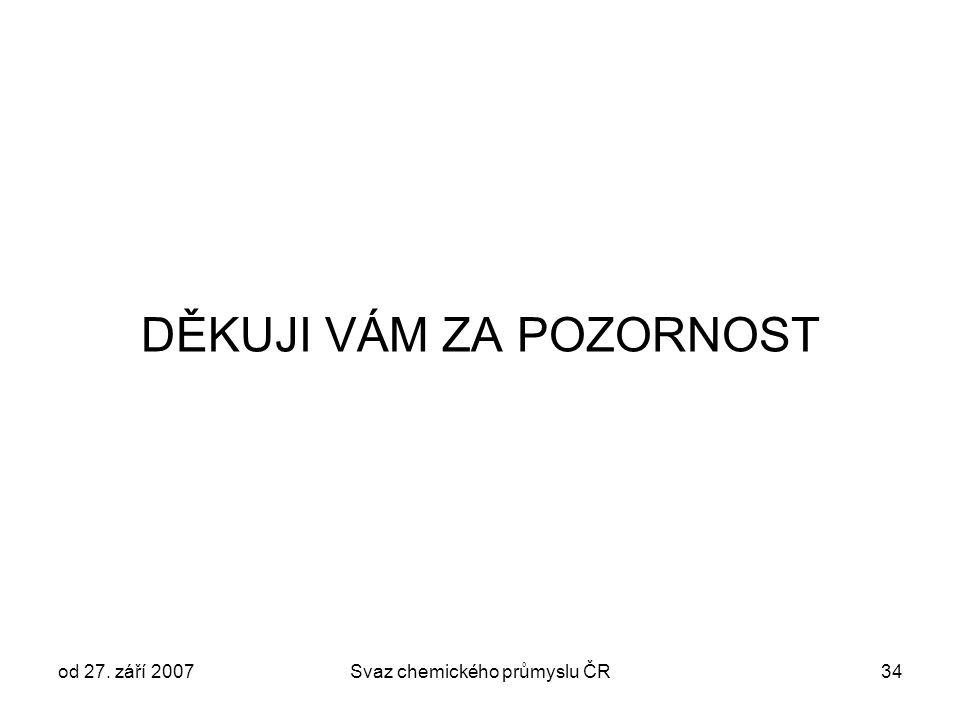 od 27. září 2007Svaz chemického průmyslu ČR34 DĚKUJI VÁM ZA POZORNOST