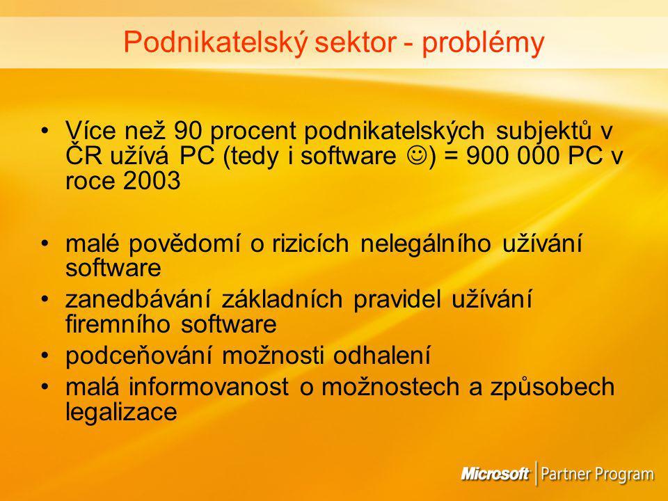 Podnikatelský sektor - problémy Více než 90 procent podnikatelských subjektů v ČR užívá PC (tedy i software ) = 900 000 PC v roce 2003 malé povědomí o rizicích nelegálního užívání software zanedbávání základních pravidel užívání firemního software podceňování možnosti odhalení malá informovanost o možnostech a způsobech legalizace