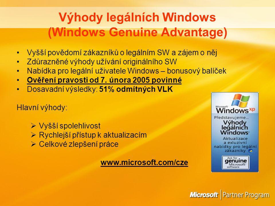 Výhody legálních Windows (Windows Genuine Advantage) Vyšší povědomí zákazníků o legálním SW a zájem o něj Zdůrazněné výhody užívání originálního SW Nabídka pro legální uživatele Windows – bonusový balíček Ověření pravosti od 7.