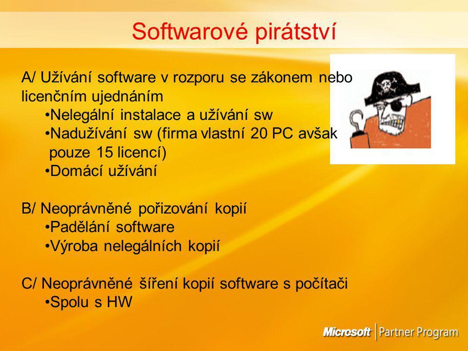 Softwarové pirátství A/ Užívání software v rozporu se zákonem nebo licenčním ujednáním Nelegální instalace a užívání sw Nadužívání sw (firma vlastní 20 PC avšak pouze 15 licencí) Domácí užívání B/ Neoprávněné pořizování kopií Padělání software Výroba nelegálních kopií C/ Neoprávněné šíření kopií software s počítači Spolu s HW