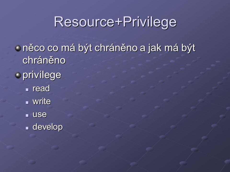 Resource+Privilege něco co má být chráněno a jak má být chráněno privilege read read write write use use develop develop
