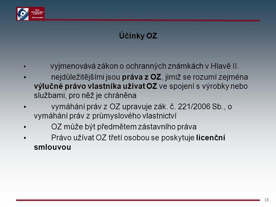 ÚŘAD PRŮMYSLOVÉHO VLASTNICTVÍ Česká republika 18 Účinky OZ vyjmenovává zákon o ochranných známkách v Hlavě II. nejdůležitějšími jsou práva z OZ, jimiž