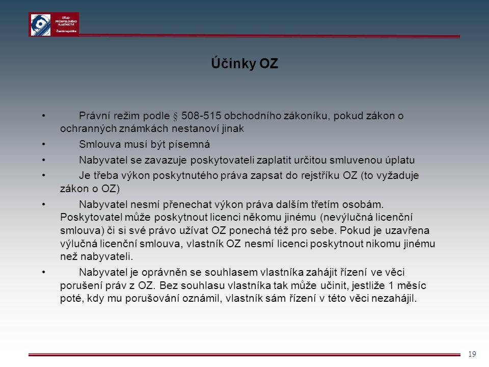 ÚŘAD PRŮMYSLOVÉHO VLASTNICTVÍ Česká republika 19 Účinky OZ Právní režim podle § 508-515 obchodního zákoníku, pokud zákon o ochranných známkách nestano