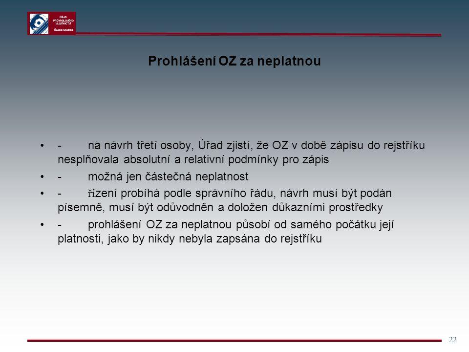ÚŘAD PRŮMYSLOVÉHO VLASTNICTVÍ Česká republika 22 Prohlášení OZ za neplatnou - na návrh třetí osoby, Úřad zjistí, že OZ v době zápisu do rejstříku nesp