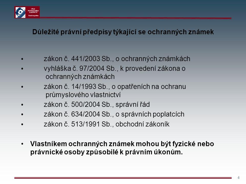 ÚŘAD PRŮMYSLOVÉHO VLASTNICTVÍ Česká republika 4 Důležité právní předpisy týkající se ochranných známek zákon č. 441/2003 Sb., o ochranných známkách vy