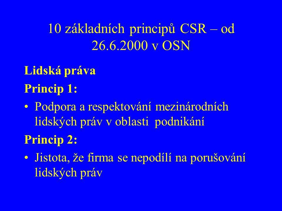 10 základních principů CSR – od 26.6.2000 v OSN Lidská práva Princip 1: Podpora a respektování mezinárodních lidských práv v oblasti podnikání Princip 2: Jistota, že firma se nepodílí na porušování lidských práv