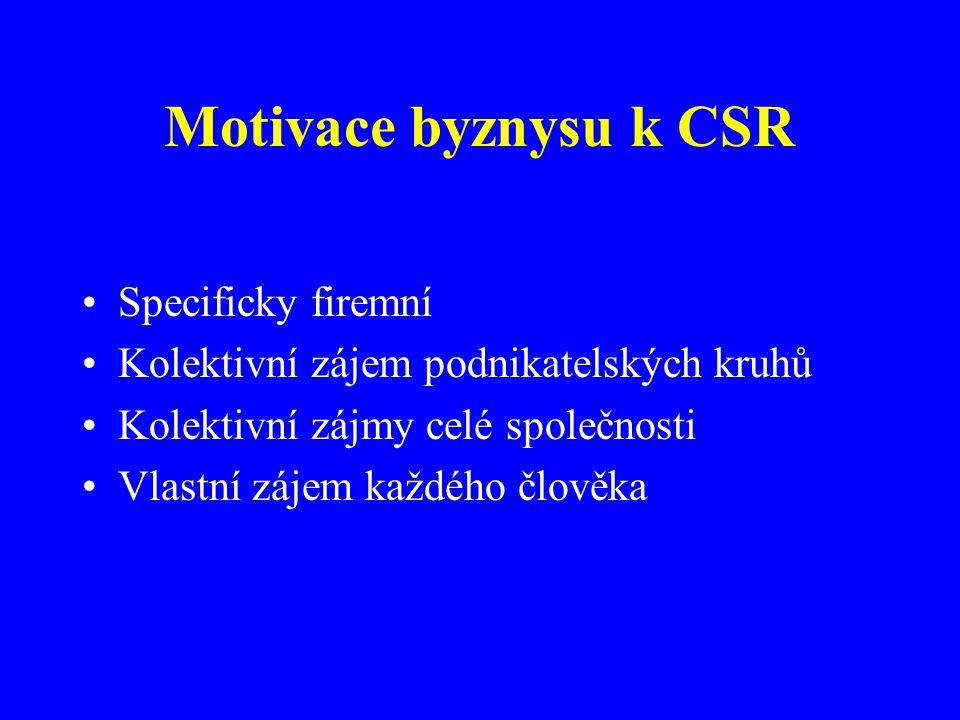 Motivace byznysu k CSR Specificky firemní Kolektivní zájem podnikatelských kruhů Kolektivní zájmy celé společnosti Vlastní zájem každého člověka