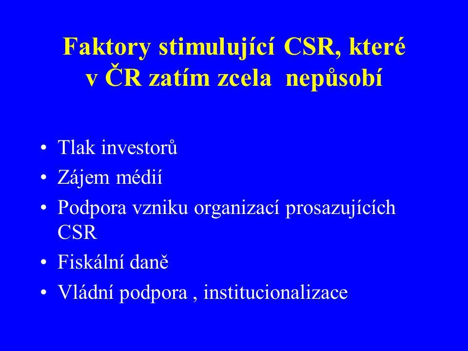 Faktory stimulující CSR, které v ČR zatím zcela nepůsobí Tlak investorů Zájem médií Podpora vzniku organizací prosazujících CSR Fiskální daně Vládní podpora, institucionalizace