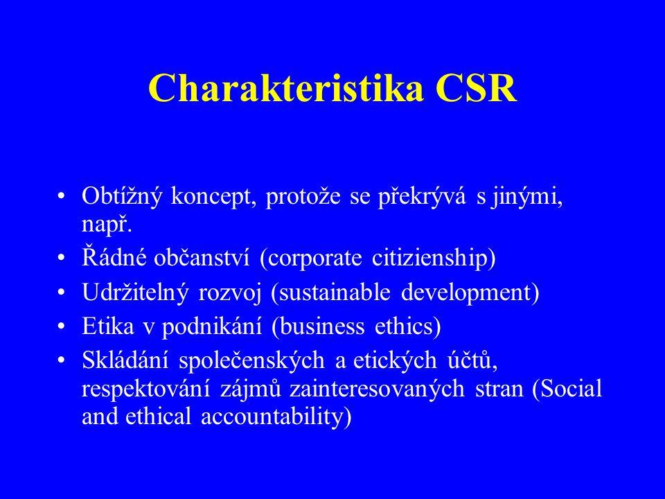 Hnací síly CSR Samotný byznys Nové požadavky společnosti Vlády ve snaze čelit selháním státu, trhu a problému tradičních institucí uspokojovat nové potřeby společnosti