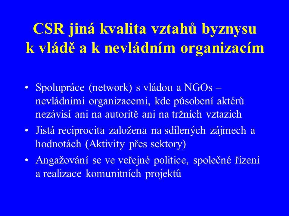 CSR jiná kvalita vztahů byznysu k vládě a k nevládním organizacím Spolupráce (network) s vládou a NGOs – nevládními organizacemi, kde působení aktérů nezávisí ani na autoritě ani na tržních vztazích Jistá reciprocita založena na sdílených zájmech a hodnotách (Aktivity přes sektory) Angažování se ve veřejné politice, společné řízení a realizace komunitních projektů