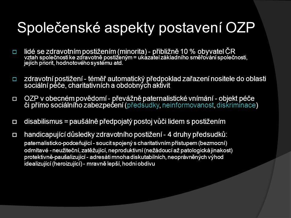 Společenské aspekty postavení OZP  lidé se zdravotním postižením (minorita) - přibližně 10 % obyvatel ČR vztah společnosti ke zdravotně postiženým = ukazatel základního směřování společnosti, jejích priorit, hodnotového systému atd.