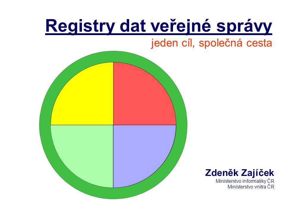 Registry dat veřejné správy jeden cíl, společná cesta Zdeněk Zajíček Ministerstvo informatiky ČR Ministerstvo vnitra ČR