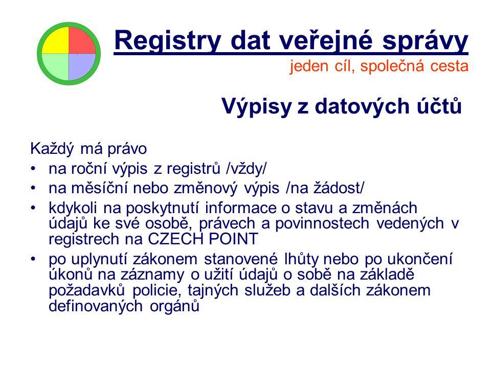 Výpisy z datových účtů Každý má právo na roční výpis z registrů /vždy/ na měsíční nebo změnový výpis /na žádost/ kdykoli na poskytnutí informace o sta
