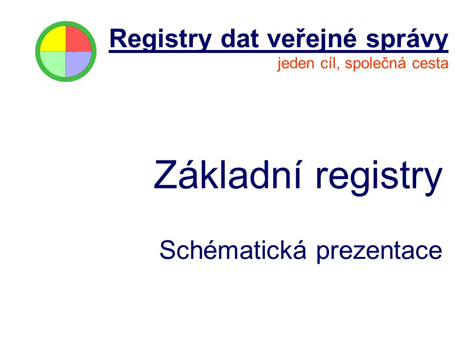 Základní registry Schématická prezentace Registry dat veřejné správy jeden cíl, společná cesta