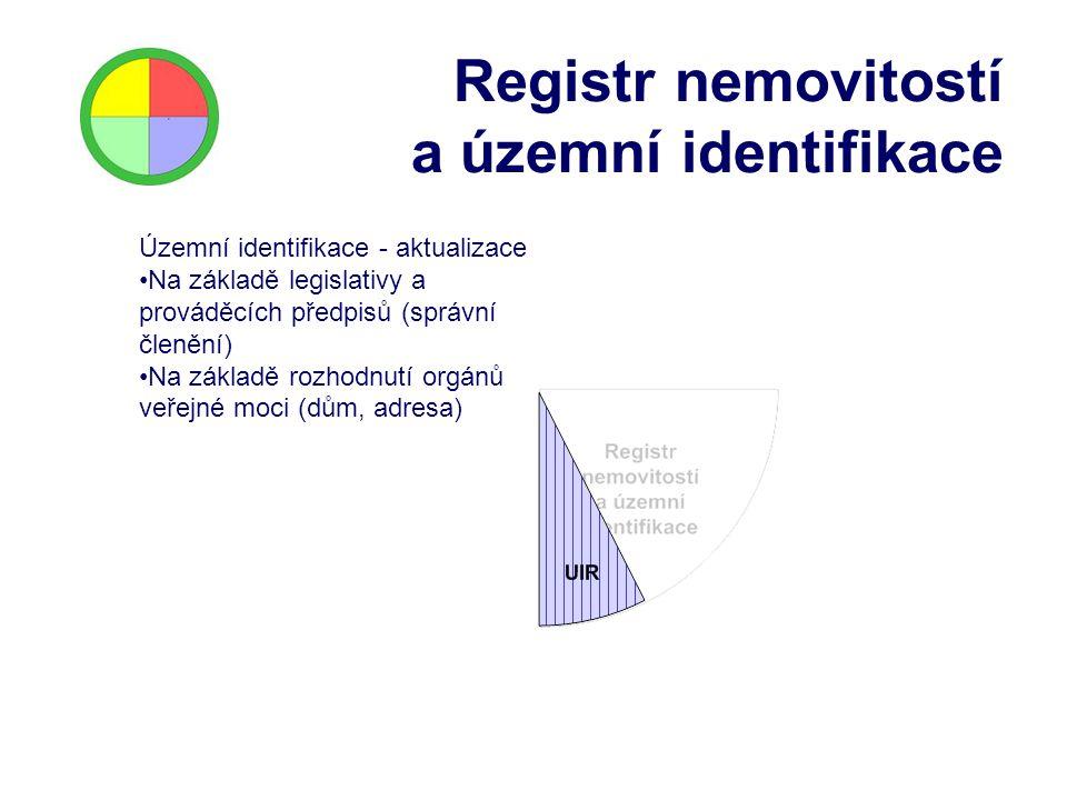 Registr nemovitostí a územní identifikace Územní identifikace - aktualizace Na základě legislativy a prováděcích předpisů (správní členění) Na základě