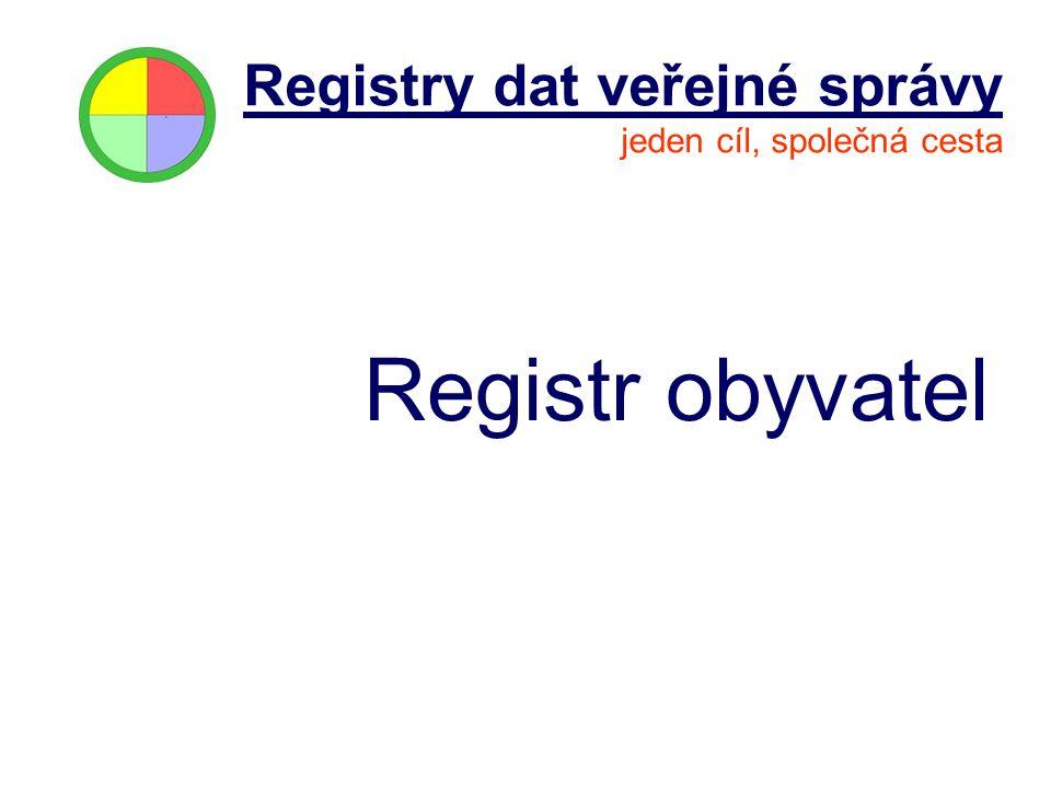 Registr obyvatel Registry dat veřejné správy jeden cíl, společná cesta