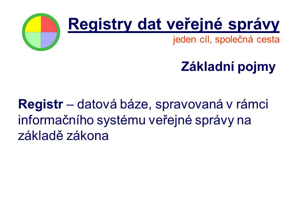 Základní pojmy Registr – datová báze, spravovaná v rámci informačního systému veřejné správy na základě zákona Registry dat veřejné správy jeden cíl,