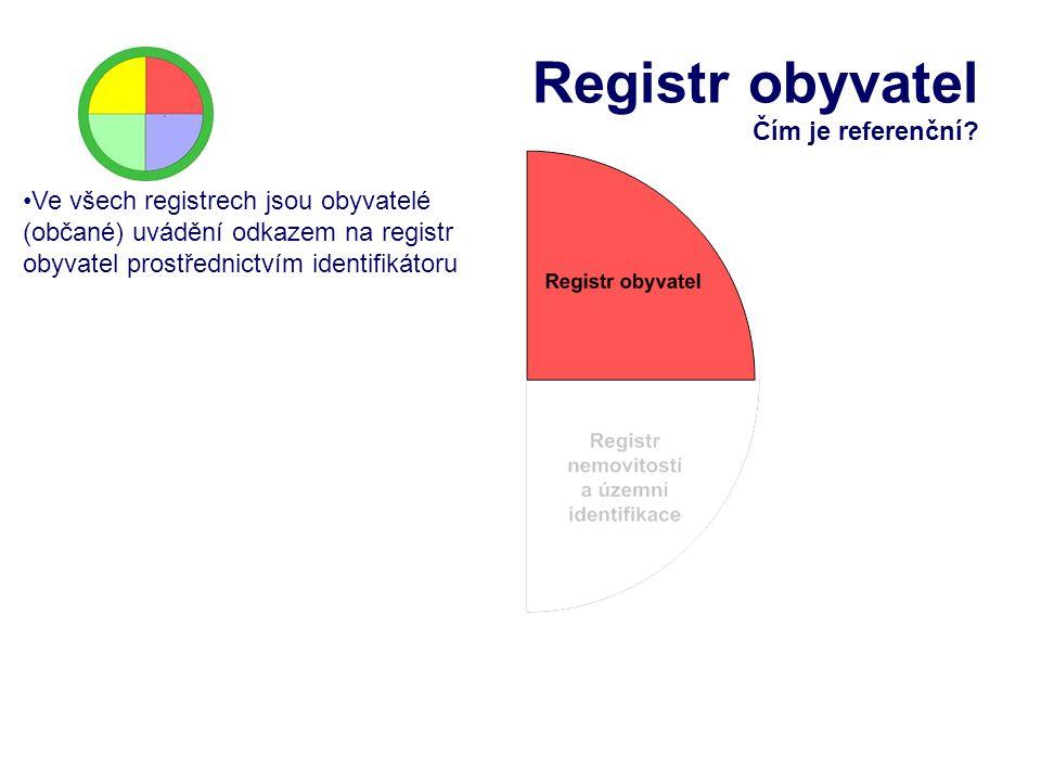 Registr obyvatel Čím je referenční? Ve všech registrech jsou obyvatelé (občané) uvádění odkazem na registr obyvatel prostřednictvím identifikátoru